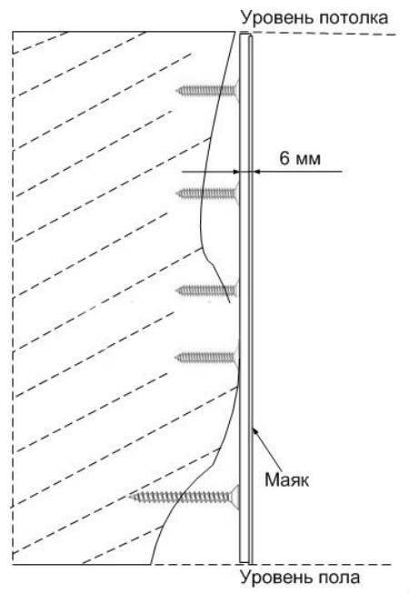 Установка маяков для штукатурки, стяжки