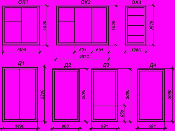 Стандартные размеры пластиковых окон, типовые значения для панельных домов разных серий, гост и снип на оконные проемы