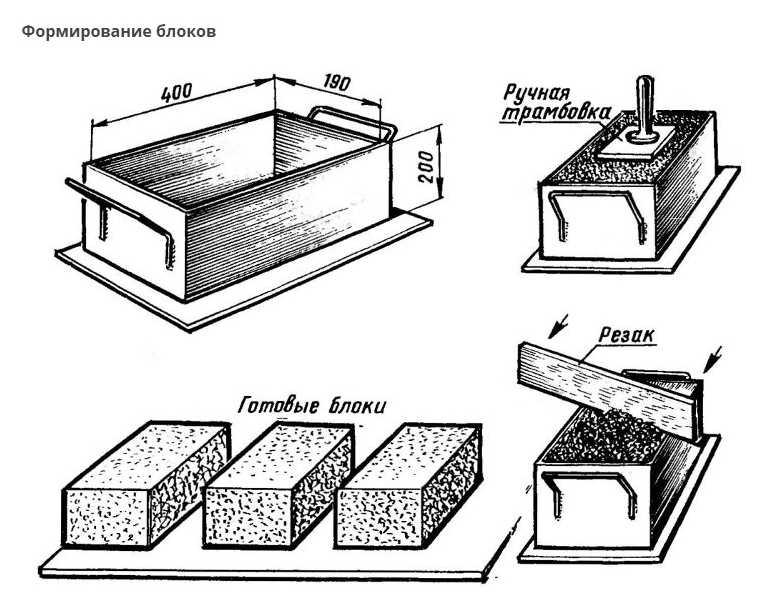 Производство арболитовых блоков: состав и пропорции смеси для изготовления арболита своими руками, технология производства монолитных блоков для дома