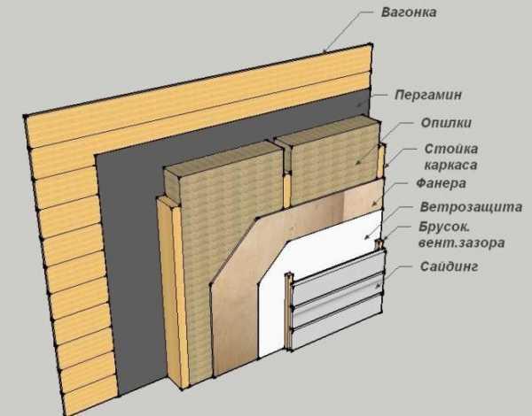 Дом из опилкобетона: прлюсы, минусы и возведение