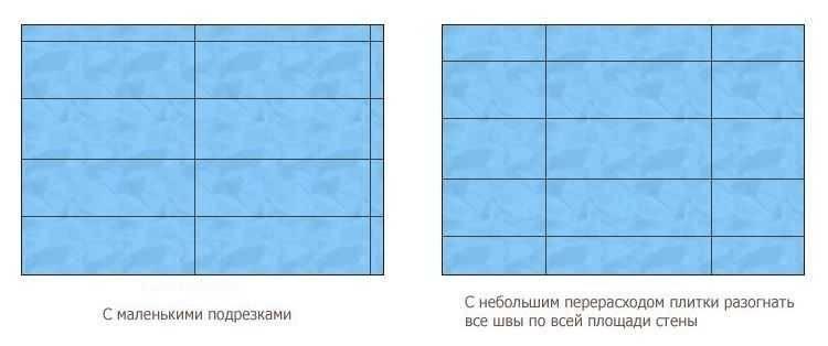 12 советов по укладке керамической плитки (кафеля)