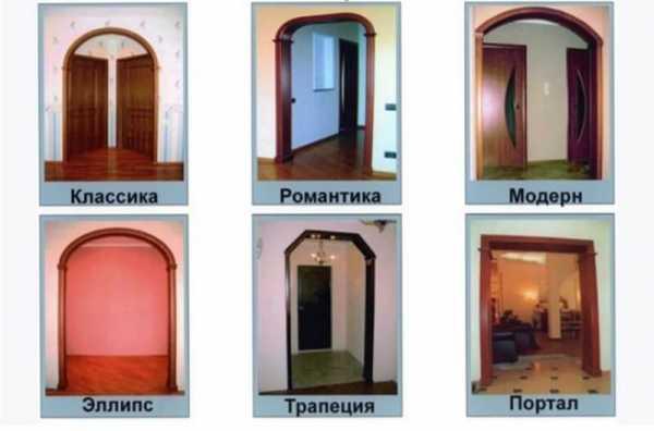 Отделка арки в квартире: материалы и варианты дизайна