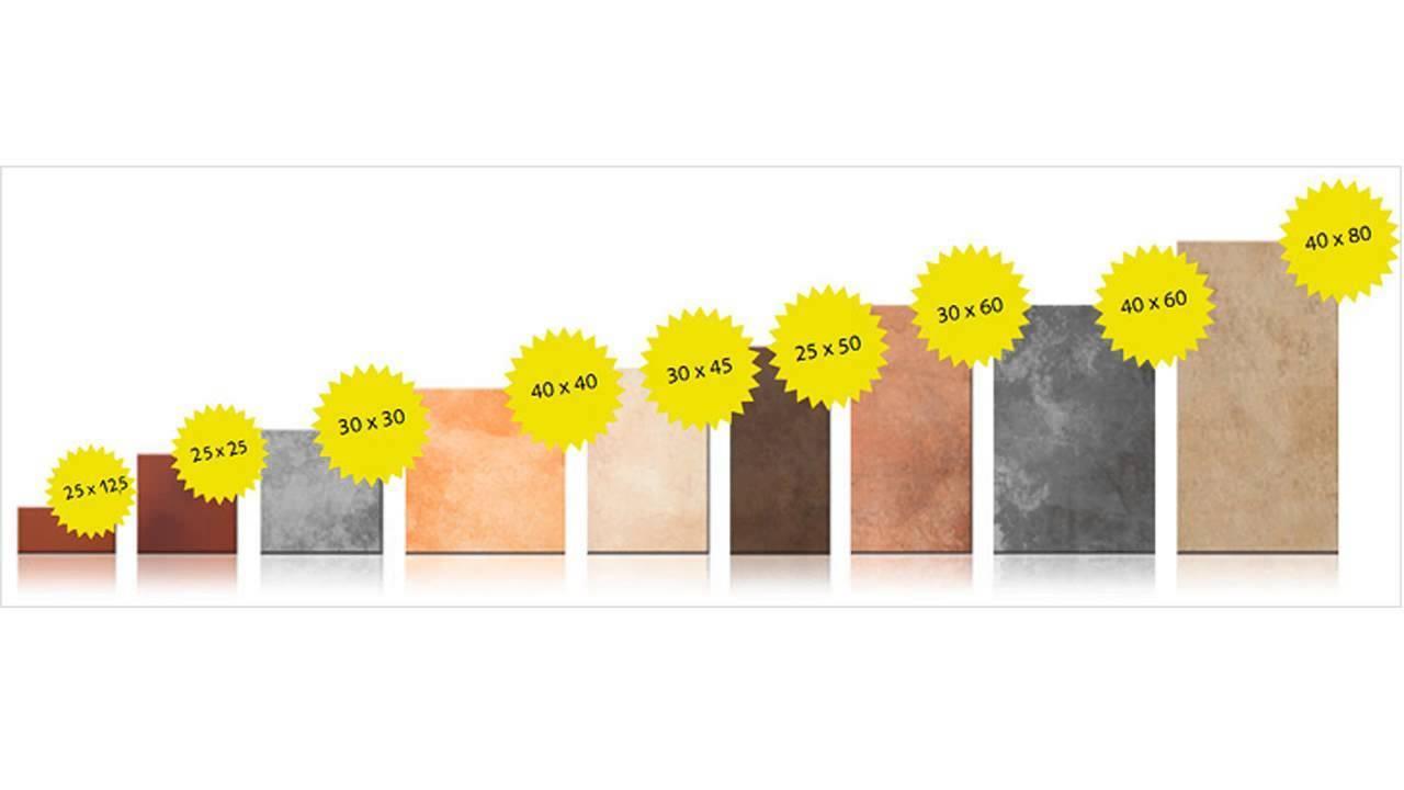 Размеры плитки для кухни: размеры кафельной керамической плитки 10х10 и 30х30