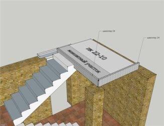 Балочные перекрытия: особенности межэтажных перекрытий по деревянным балкам. характеристики сборных перекрытий между первым и вторым этажами. описание конструкции