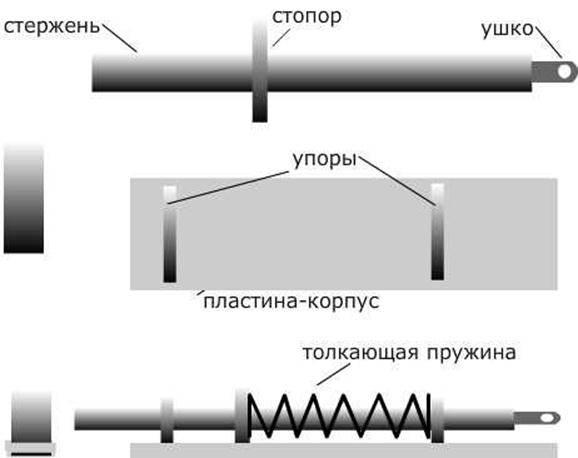 Варианты упоров на распашные ворота и их изготовление своими руками