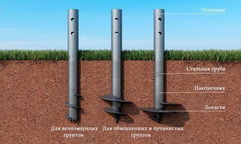 Нюансы возведения свайно-ростверкового фундамента для дома из газобетона