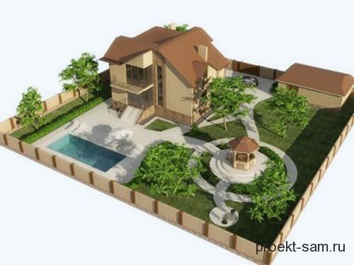 Придомовая территория частного дома: сколько метров в секторе и что считается границами участка, а так же как определить размер полагающейся площади?своё