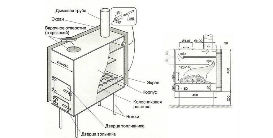 Печь для гаража на дровах: дровяная печка длительного горения для отопления, чертежи и особенности изготовления своими руками