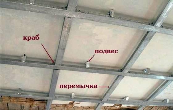 Установка потолочных панелей, как правильно крепить материал, особенности монтажа, фото и видео примеры