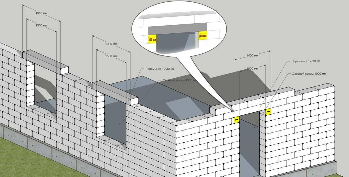 Толщина стен из пеноблоков: оптимальная и рекомендуемая, какой должна быть, видео-инструкция по монтажу своими руками, фото