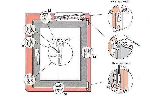 Как перевести пластиковые окна в зимнее положение
