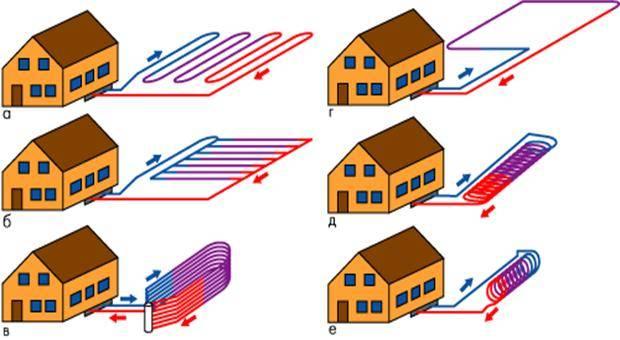 Грунтовый теплообменник: принцип работы и эффективность