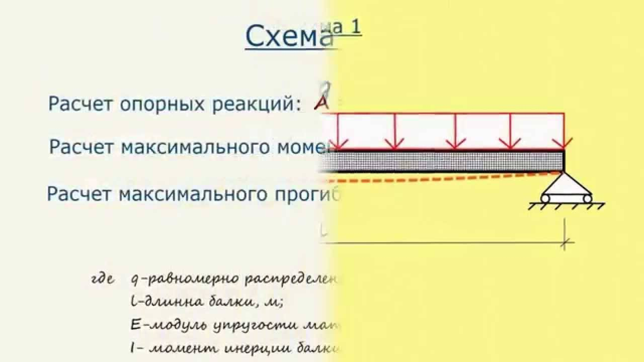 Правила расчета деревянных балок, какие параметры нужно знать, формулы