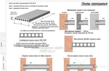 Строительство перекрытий между этажами: важные аспекты – свой дом мечты