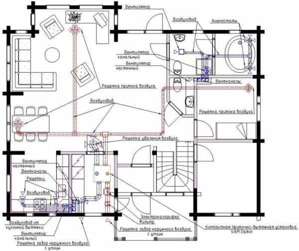 Вентиляция в многоквартирном доме: как устроена, схема, как работает