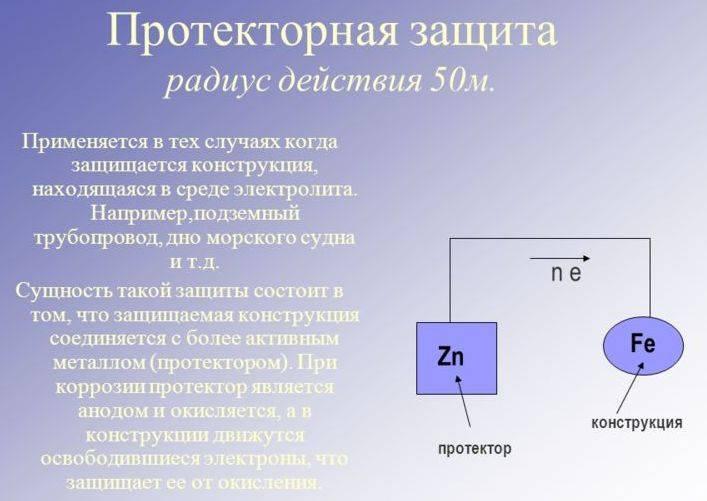 Электрохимическая защита автомобиля от коррозии: катодный, анодный методы борьбы с ржавчиной   dorpex.ru