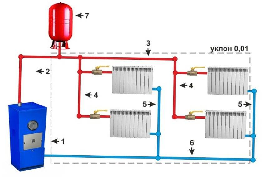 Схемы систем отопления двухэтажного дома