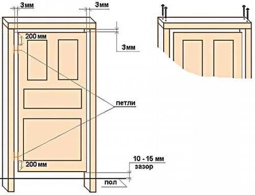 Как установить деревянную дверь с коробкой: полезные советы