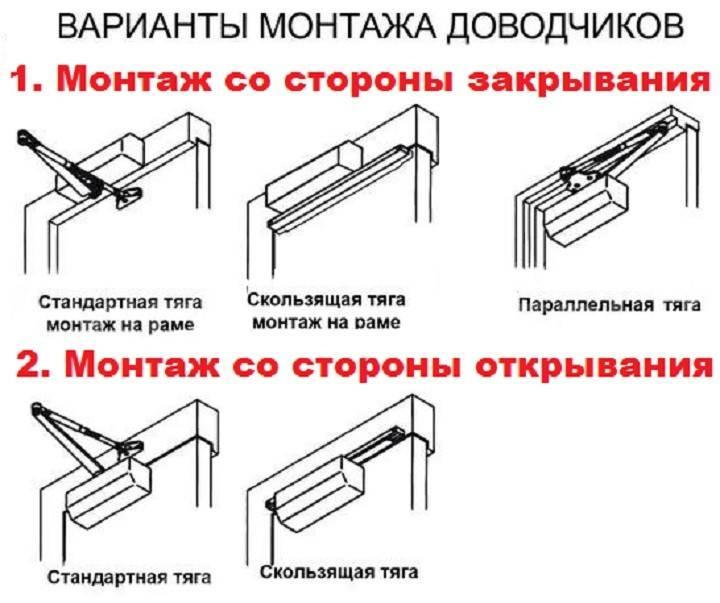 Установка и регулировка дверного доводчика - схемы и видео
