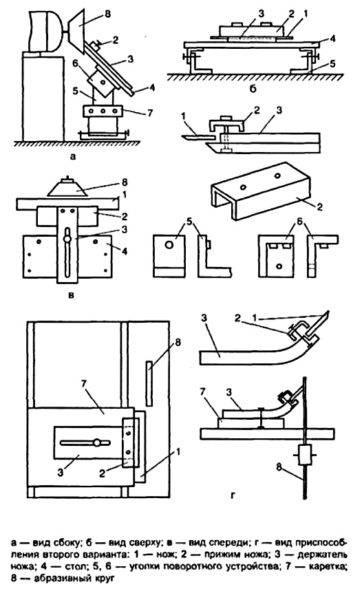 Приспособления для заточки ножей своими руками: виды и чертежи