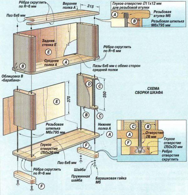 Как сделать дверцы для сантехнического шкафа в туалете – варианты конструкции