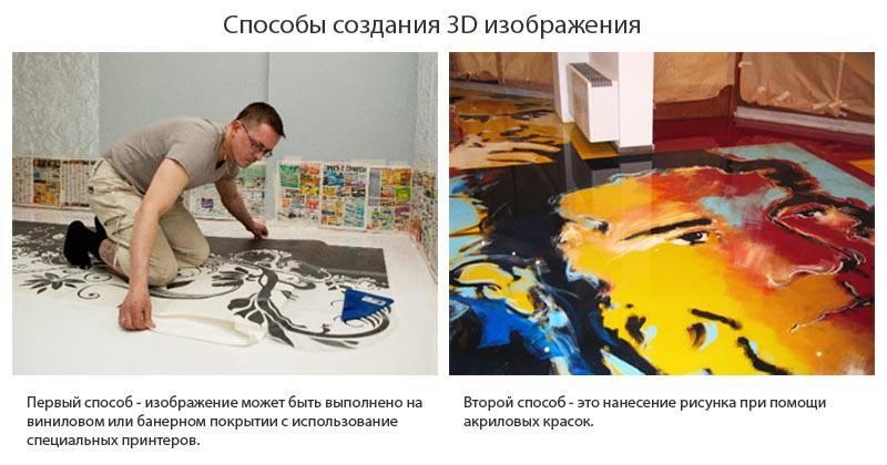 Наливной пол с рисунком своими руками, пошаговая инструкция, фото и видео