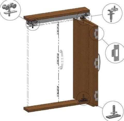 Особенности дверей гармошка