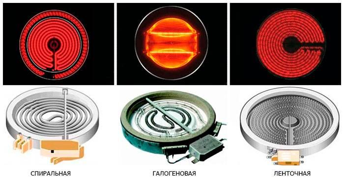 Варочная панель: индукционная или электрическая? семь секретов правильного выбора