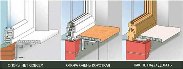 Установка подоконника на балконе