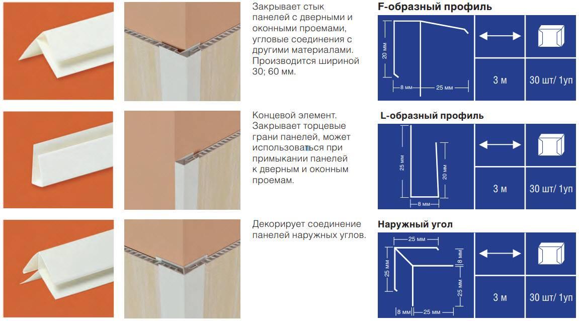 Как крепить панели пвх к стене - wallpanels.ru