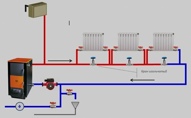 Системы отопления каркасного дома: газовое, электрическое, печное