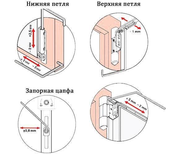 Как отрегулировать пластиковые двери на балконе