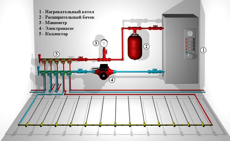 Как сделать автономное отопление в многоквартирном доме