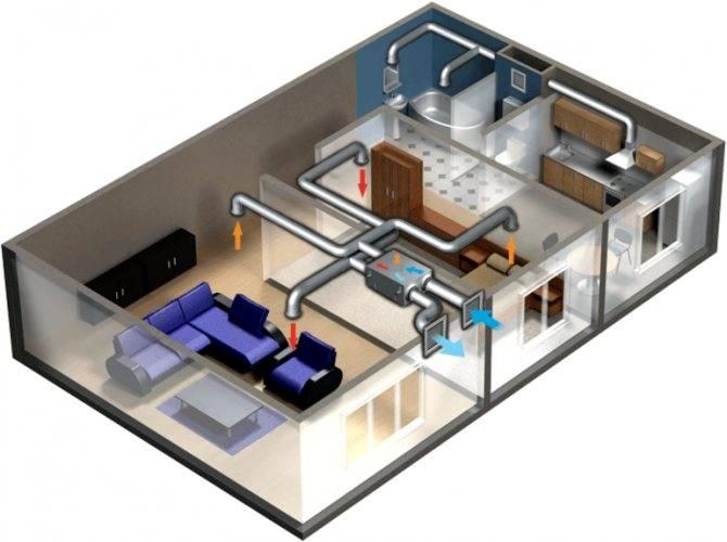 Монтаж вентиляции (42 фото): установка вентиляционных систем на крепежи, схемы проектирования вытяжки своими урками