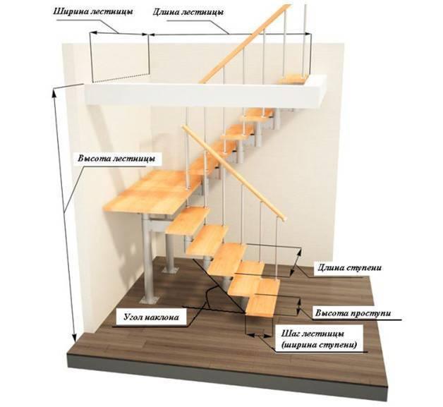 Ширина лестницы на второй этаж в частном доме ширина лестницы на второй этаж в частном доме