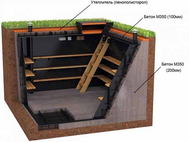 Как построить погреб на улице: инструкция по самостоятельному возведению