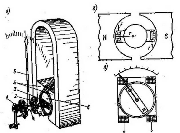 Подключение амперметра через шунт. подбор и расчет устройства