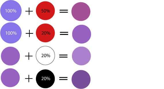 Оттенки фиолетового: палитра и названия цветов, как их получить смешиванием
