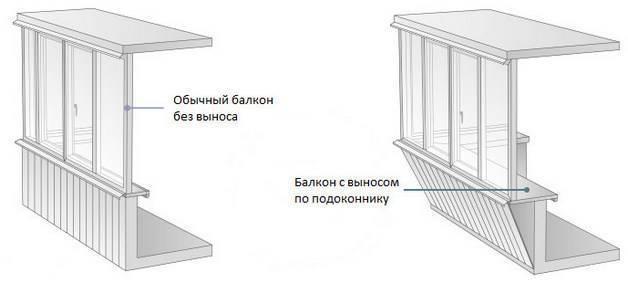Остекление балкона своими руками +фото