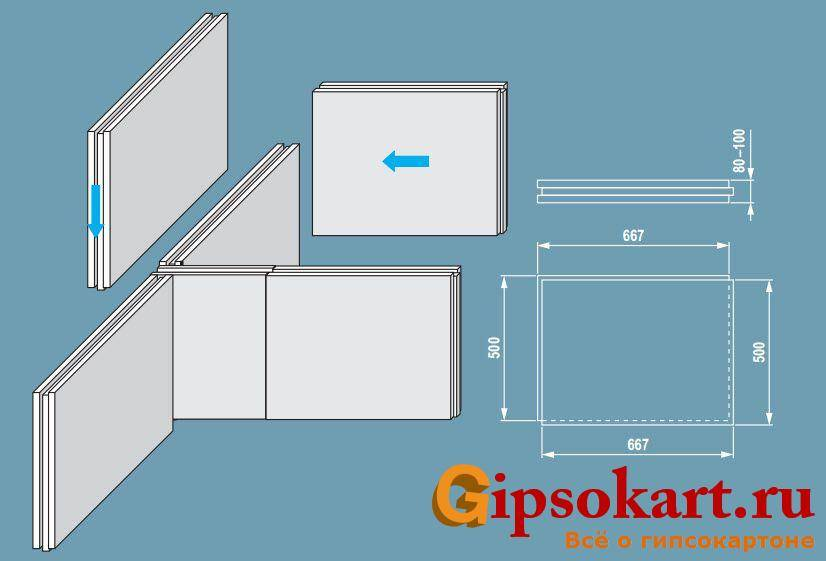 Пгп knauf: полнотелые пазогребневые плиты и пустотелые блоки, особенности монтажа межкомнатных перегородок из гипсоплит