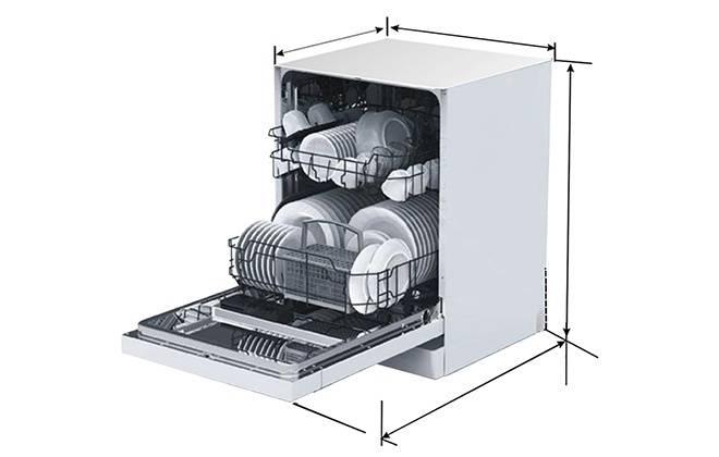 Компактные посудомоечные машины. как выбрать и установить посудомоечную машину под раковину