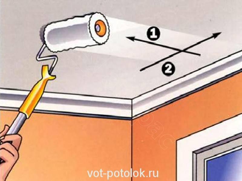 Как правильно покрасить потолок на старую краску? (видео)