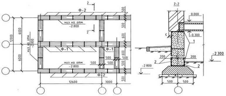 Сборный ленточный фундамент: из чего состоит - устройство, чертеж