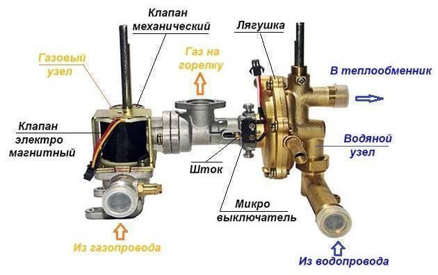 Газовая колонка neva 4511 - некоторые тонкости эксплуатации