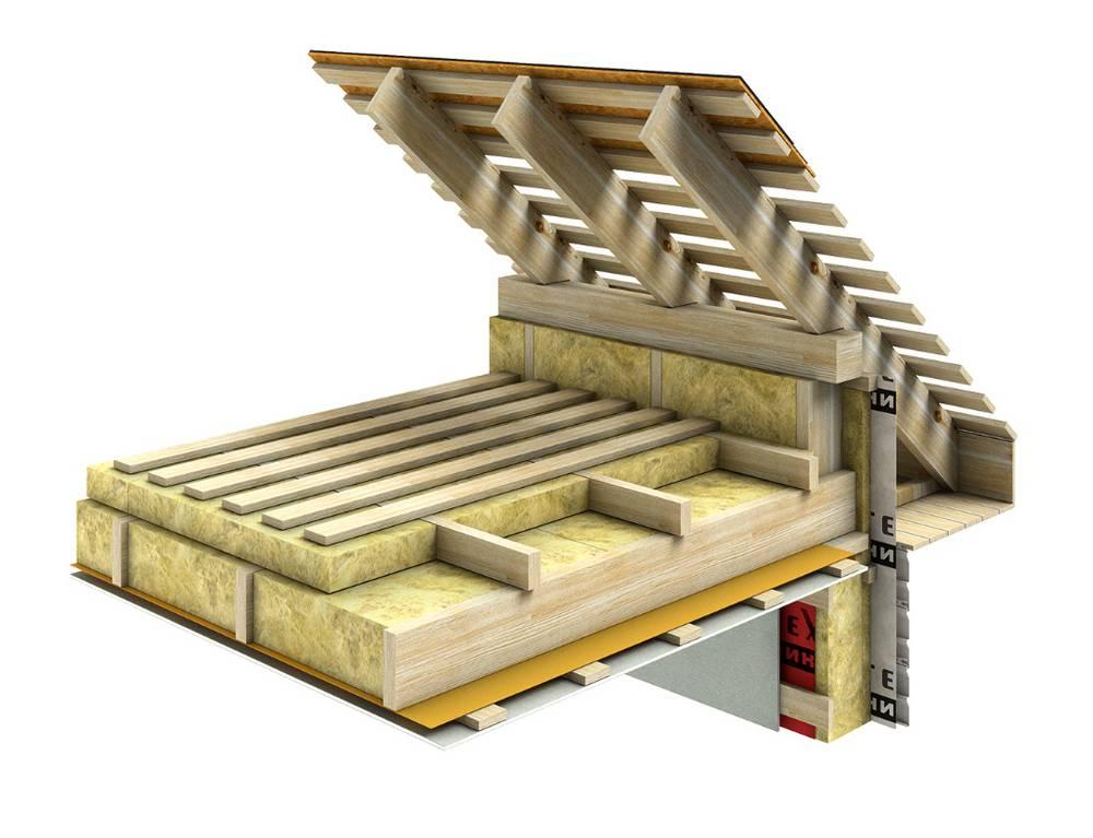 Утепление потолка в доме с холодной крышей: варианты и материалы для теплоизоляции