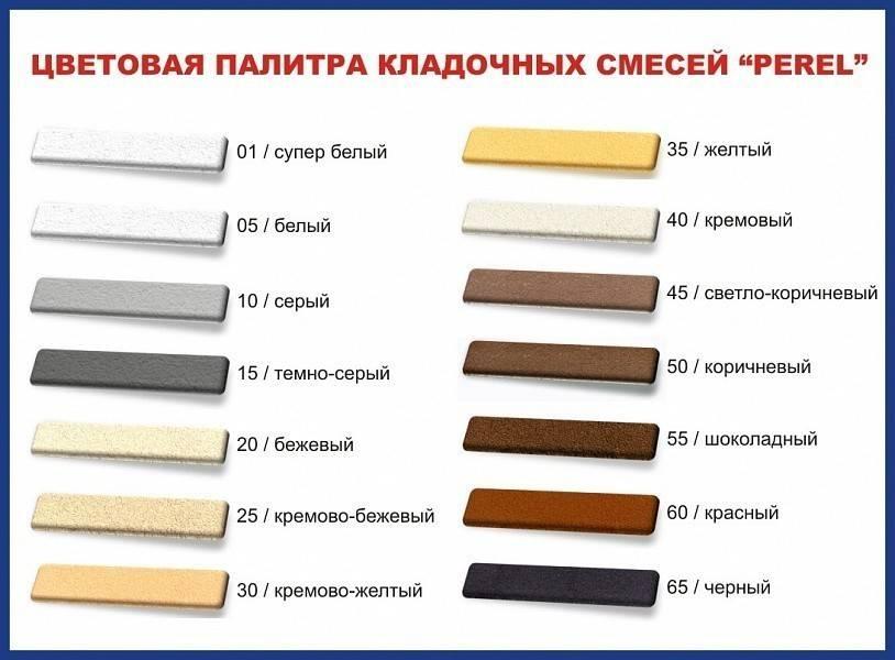 Разновидности и марки смесей для кладки кирпича