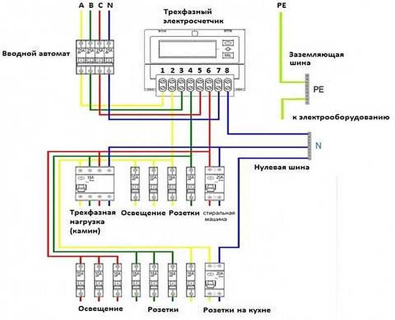 Установка и подключение трехфазного счетчика прямого включения – самэлектрик.ру