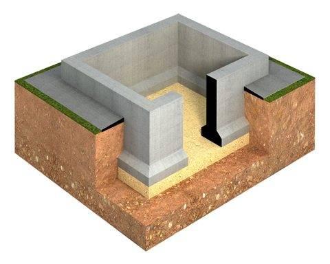 Особенности и свойства бюджетных материалов для отделки цоколя, их декоративные возможности - 28 фото