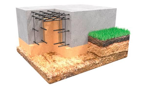 Виды фундаментов для частного дома ⋆ domastroika.com