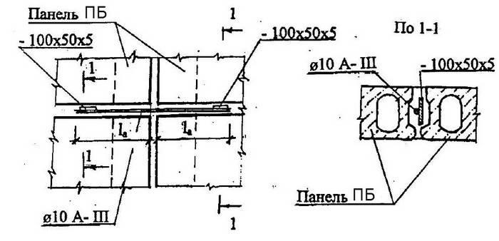 Анкерные болты — технические характеристики и размеры